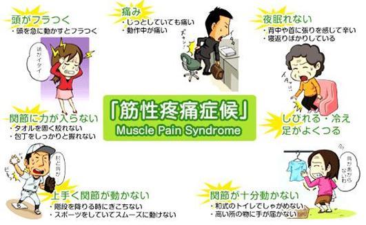 筋性疼痛症候